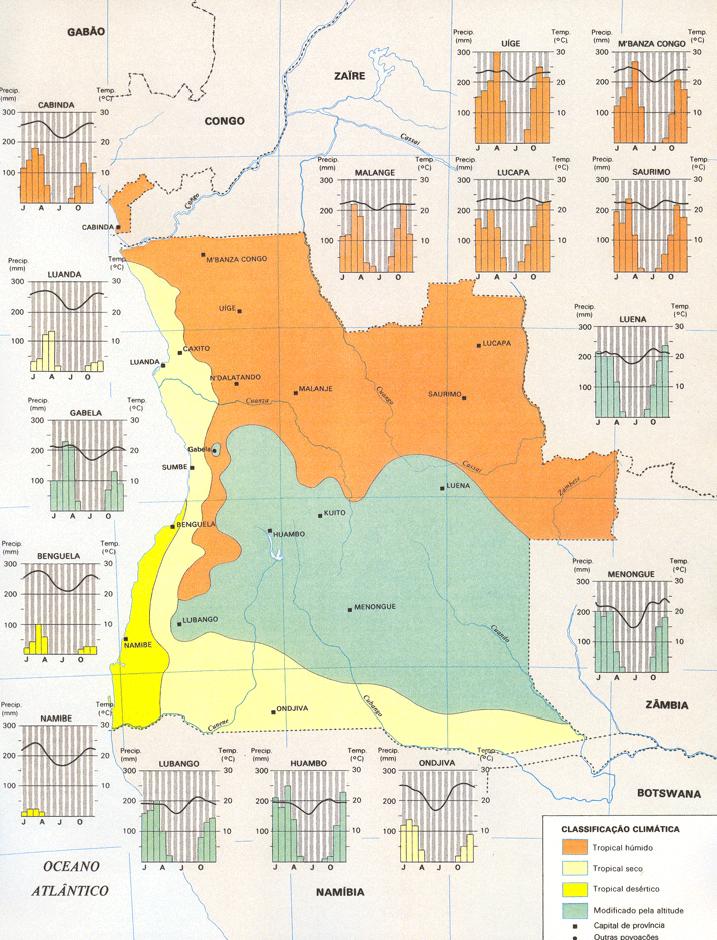 Clima das diversas regiões de Angola e Africa